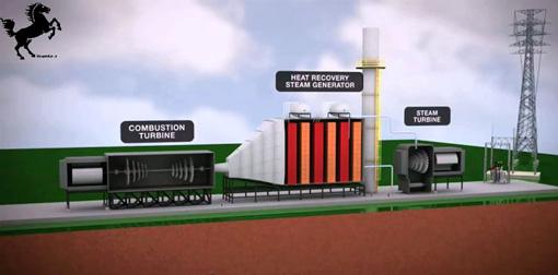 نیروگاه سیکل ترکیبی چیست