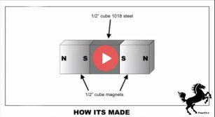 چگونه آهنربای تک قطبی بسازیم