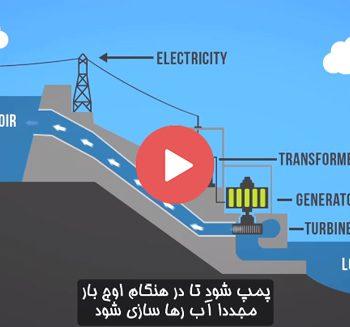 نیروگاه برق آبی چگونه کار می کند
