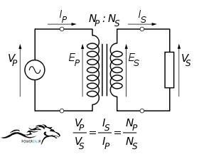 مدار معادل ایده آل ترانس