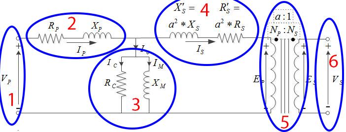 مدار معادل واقعی ترانس