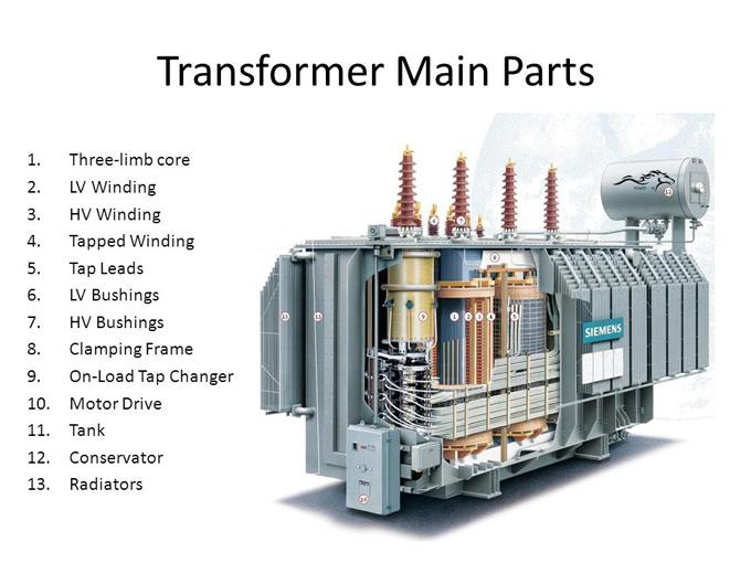 اجزا ترانسفورماتور قدرت