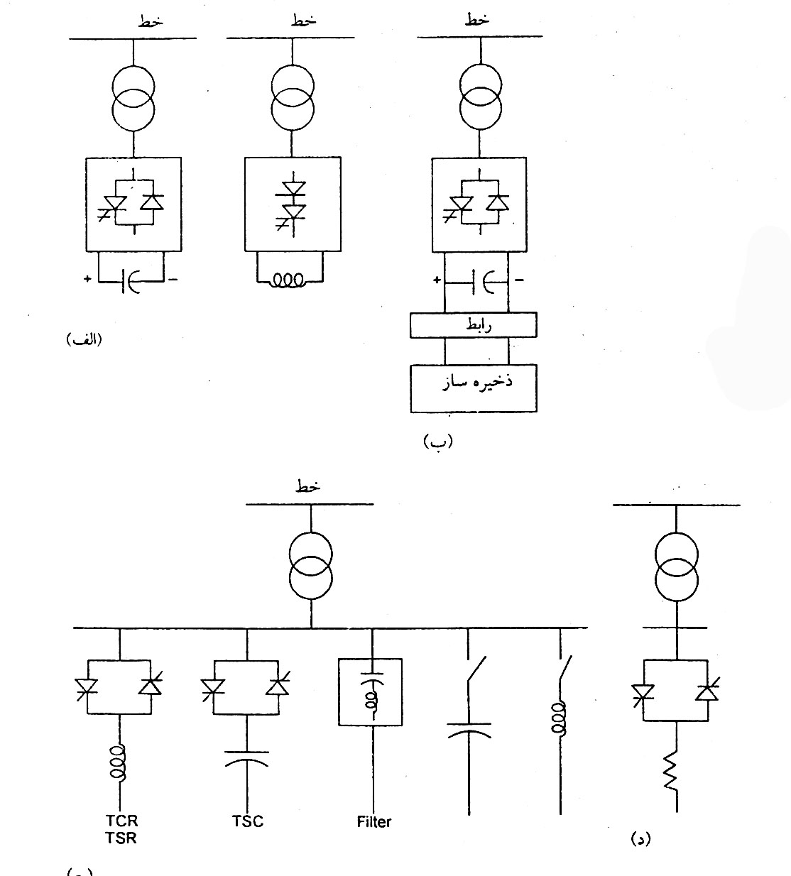 Description: شكل 2_ بخش1
