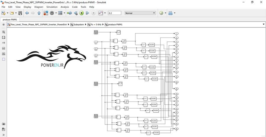 شبیه سازی اینورتر 3 فاز دیود کلمپ 5 سطحی SVPWM 4