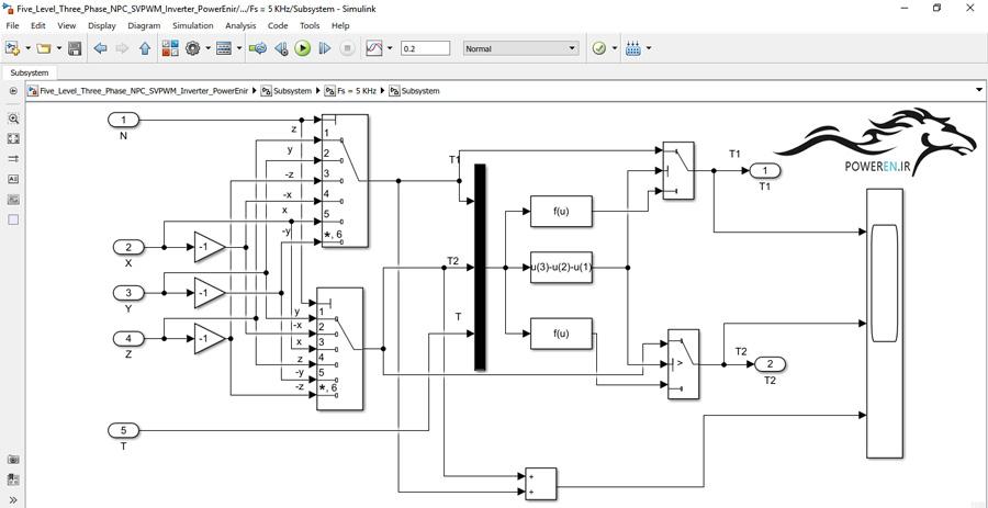 شبیه سازی اینورتر 3 فاز دیود کلمپ 5 سطحی SVPWM 6