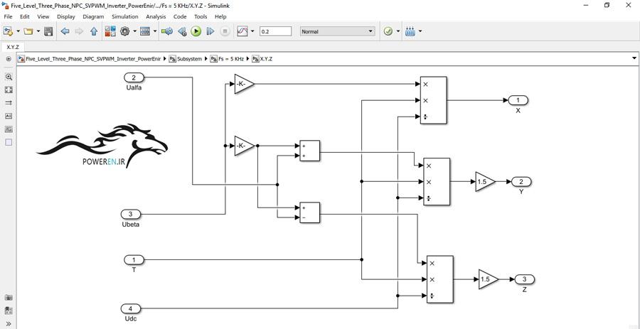 شبیه سازی اینورتر 3 فاز دیود کلمپ 5 سطحی SVPWM 7