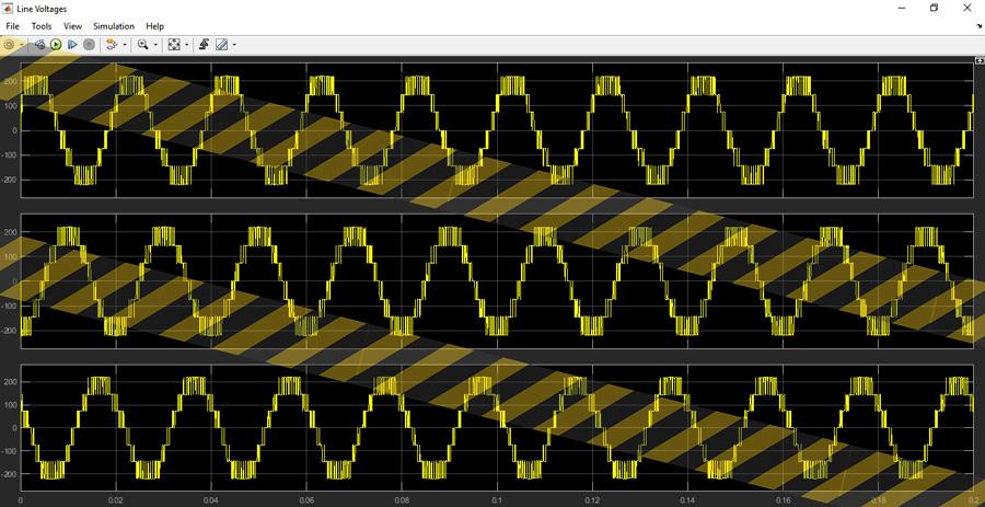 نتایج شبیه سازی اینورتر 3 فاز دیود کلمپ 5 سطحی SVPWM 2