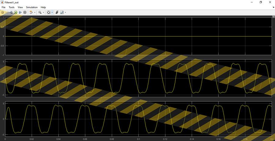 نتایج شبیه سازی اینورتر 3 فاز دیود کلمپ 5 سطحی SVPWM 4