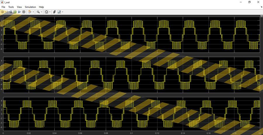 نتایج شبیه سازی اینورتر 3 فاز دیود کلمپ 5 سطحی SVPWM 5