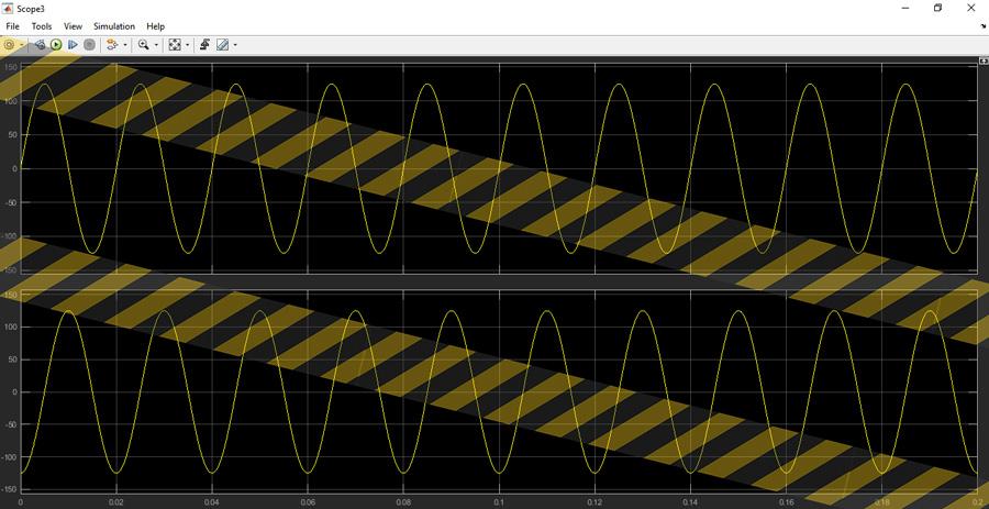 نتایج شبیه سازی اینورتر 3 فاز دیود کلمپ 5 سطحی SVPWM 6