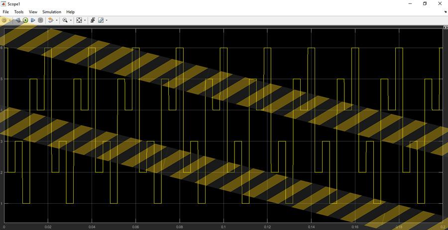 نتایج شبیه سازی اینورتر 3 فاز دیود کلمپ 5 سطحی SVPWM 7