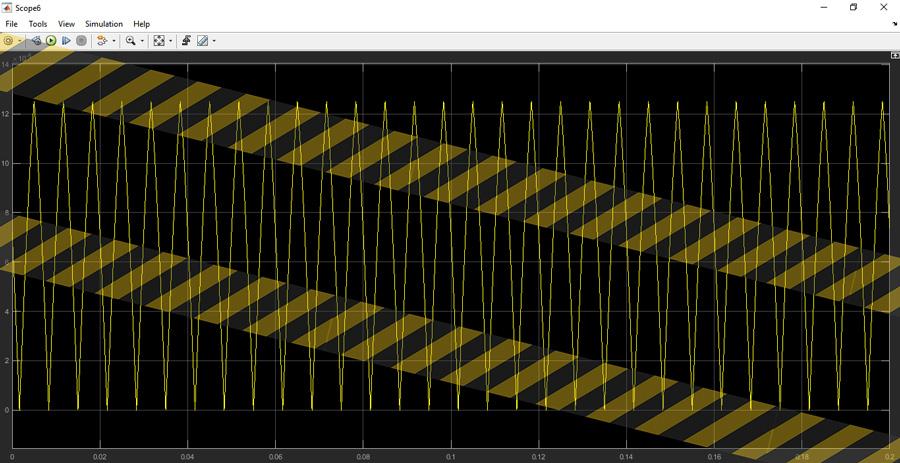 نتایج شبیه سازی اینورتر 3 فاز دیود کلمپ 5 سطحی SVPWM 8