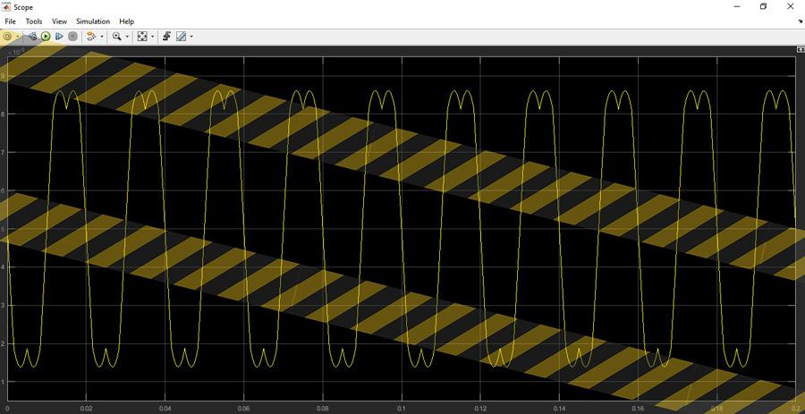 نتایج شبیه سازی اینورتر 3 فاز دیود کلمپ 5 سطحی SVPWM 9