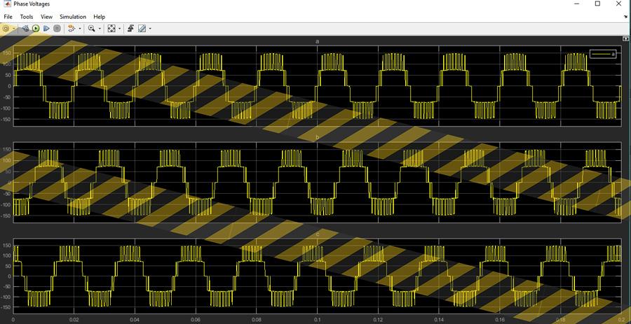 نتایج شبیه سازی اینورتر 3 فاز دیود کلمپ 5 سطحی SVPWM
