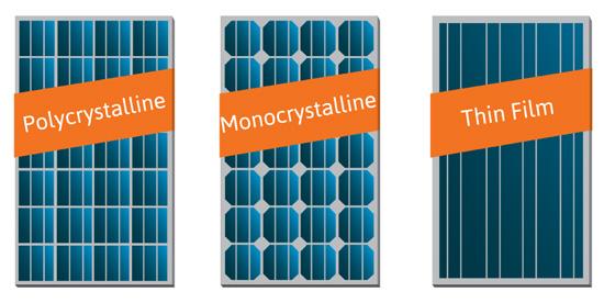 مدل های مختلف سلول خورشیدی