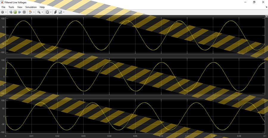 خروجی پروژه شبیه سازی اینورتر 3 فاز دیود کلمپ 3 سطحی SPWM