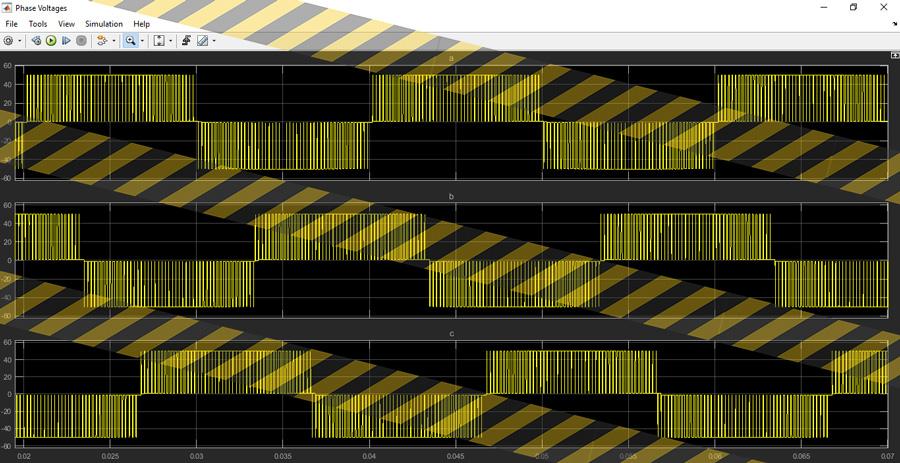 نتایج پروژه شبیه سازی اینورتر 3 فاز دیود کلمپ 3 سطحی SPWM