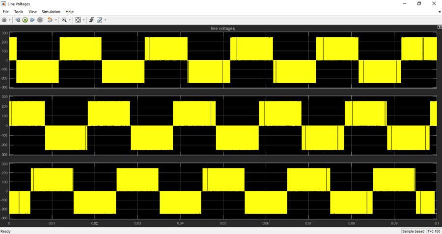 نتیجه پروژه شبیه سازی اینورتر 3 فاز دیود کلمپ 3 سطحی SVPWM