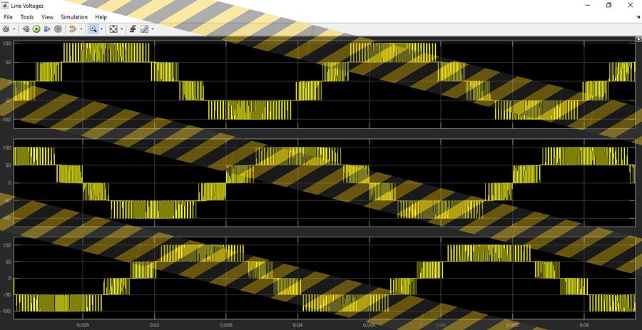 نتیجه پروژه شبیه سازی اینورتر 3 فاز دیود کلمپ 3 سطحی SPWM