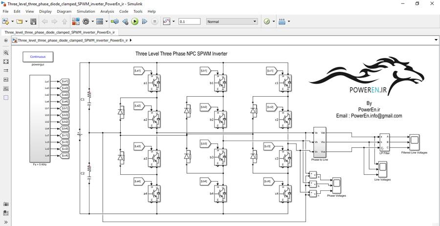 پروژه شبیه سازی اینورتر 3 فاز دیود کلمپ 3 سطحی SPWM شماره 1