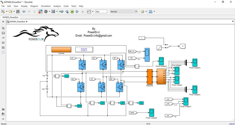 پروژه شبیه سازی اینورتر 3 فاز دیود کلمپ 3 سطحی SVPWM