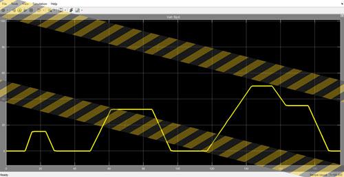 نتایج شبیه سازی ماشین هیبریدی 1