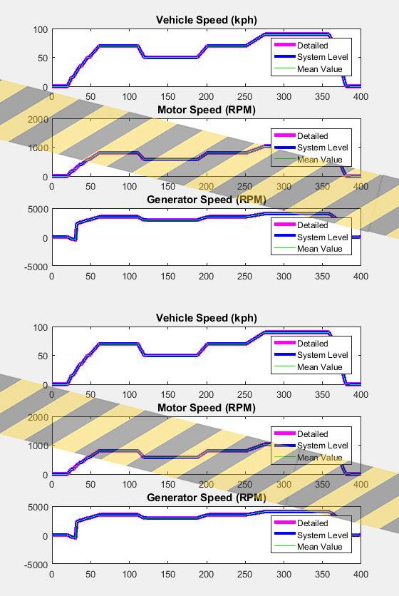 نتایج شبیه سازی ماشین هیبریدی 5