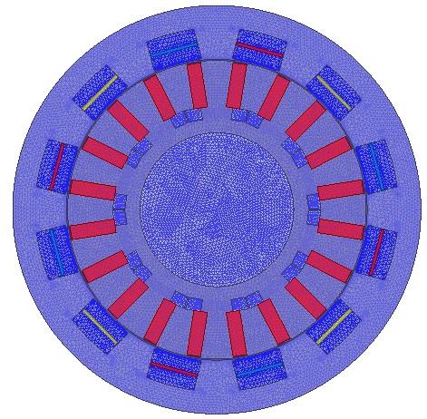 سطح مش¬بندی ساختار دوبعدی از موتور ورنیر مغناطیس پیشنهادی