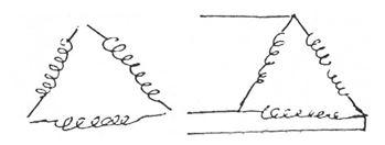 قطع شدگی اتصال مثلث