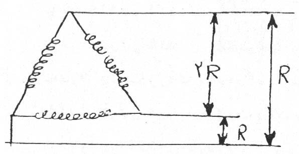 قطع شدگی کلاف مثلث