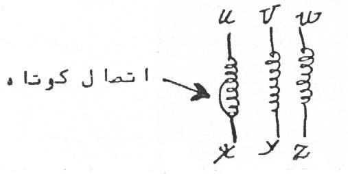اتصال کوتاه کلاف