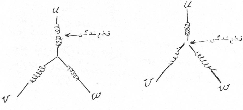 قطع شدگی اتصال ستاره