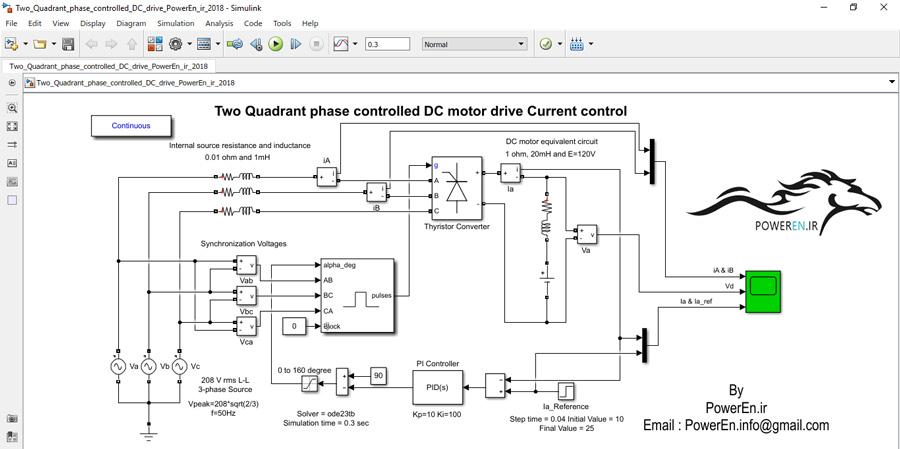 شبیه سازی درایو ماشین دی سی رکتیفایر