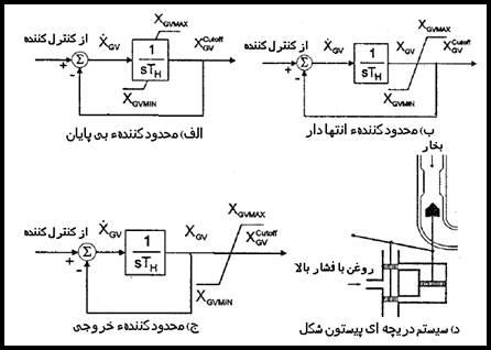 C:\Users\EhsanP\Desktop\کنترل بار فرکانس سیستمهای قدرت_files\image272.jpg