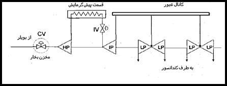 C:\Users\EhsanP\Desktop\کنترل بار فرکانس سیستمهای قدرت_files\image297.jpg