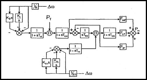 C:\Users\EhsanP\Desktop\کنترل بار فرکانس سیستمهای قدرت_files\image298.jpg