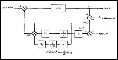 C:\Users\EhsanP\Desktop\کنترل بار فرکانس سیستمهای قدرت_files\image301.jpg