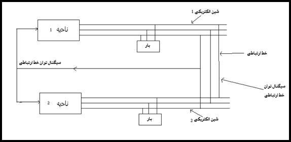 C:\Users\EhsanP\Desktop\کنترل بار فرکانس سیستمهای قدرت_files\image062.jpg