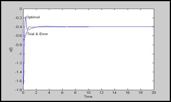 C:\Users\EhsanP\Desktop\کنترل بار فرکانس سیستمهای قدرت_files\image340.jpg