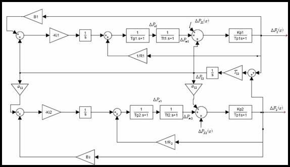 C:\Users\EhsanP\Desktop\کنترل بار فرکانس سیستمهای قدرت_files\image082.jpg