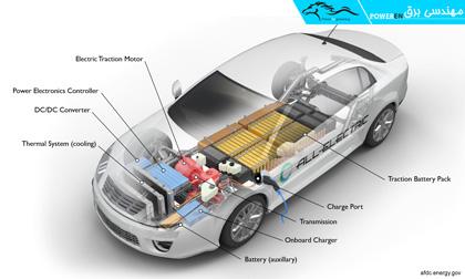 اجزای خودرو برقی