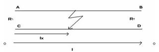 تصویر شماره 2: اتصال کوتاه