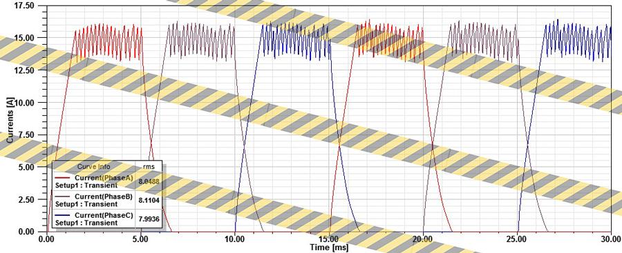 نتایج SRM-2