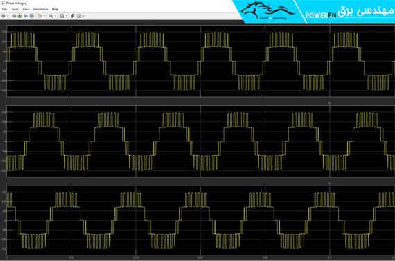 ولتاژ فازی اینورتر 5 سطحی SVPWM
