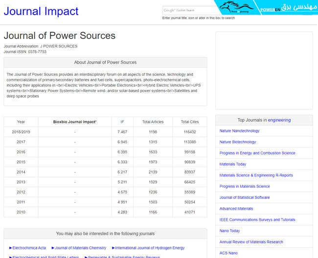 نمایی از ضریب موثر مجله Power Sources در وب سایت bioxbio
