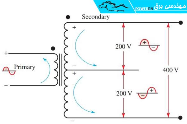 ترانسفورماتور با نقطه اتصال وسط (Center-tap Transformer)