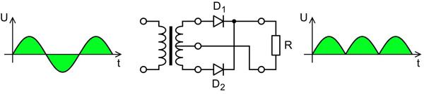 رکتیفایر تمام موج تکفاز با ترانس سر وسط و دو عدد دیود