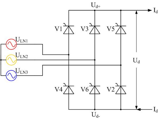 رکتیفایر سه فاز تمام موج تریستوری B6