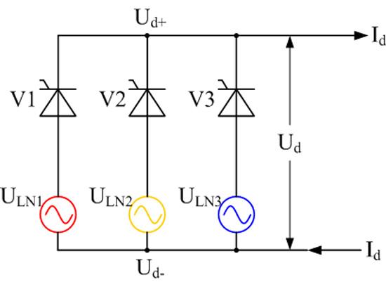 رکتیفایر سه فاز کنترل شده نیم موج