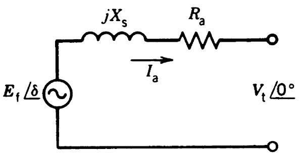مدل مداری ژنراتور سنکرون